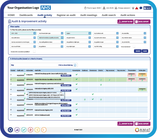 Clinical audit activity
